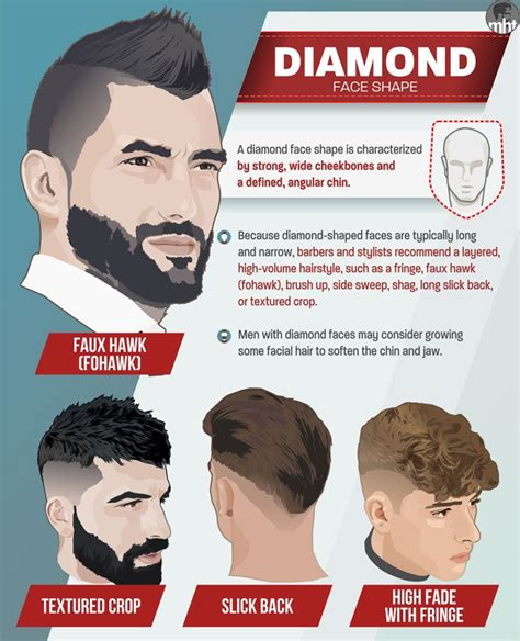 mens haircuts   face shape   face