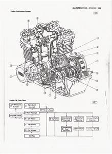 Kawasaki Kz900 Engine Diagram  Kawasaki  Wiring Diagrams Schematic
