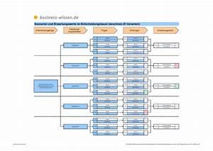 Wacc Berechnen : szenarien und erwartungswerte im entscheidungsbaum berechnen 5 alternativen excel tabelle ~ Themetempest.com Abrechnung