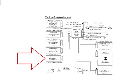 1998 Caravan Wiring Schematic by I A 1998 Dodge Grand Caravan That Is Giving Me A Lot