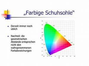 Umrechnung Led Glühbirne : ppt led beleuchtung von innenr umen powerpoint ~ A.2002-acura-tl-radio.info Haus und Dekorationen