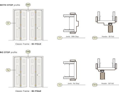 bi fold door timely industries