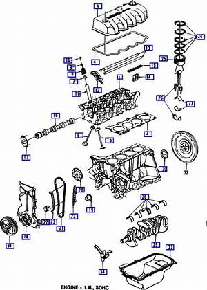 1999 Saturn Sc1 Engine Diagram Melvin Gordon 41478 Enotecaombrerosse It