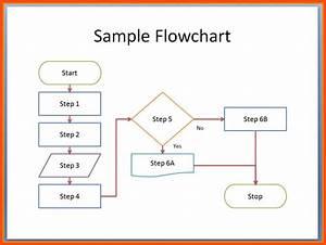 The Amusing Process Flow Diagram Template Word  U2013 Wiring