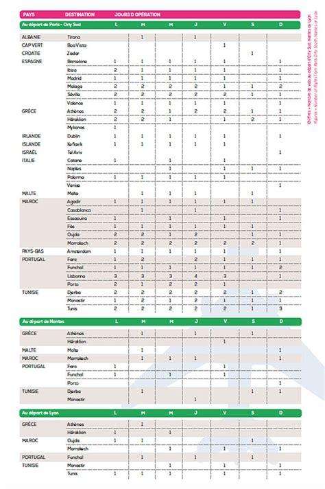 transavia reservation siege transavia ouvre les réservations pour l été 2016 air journal