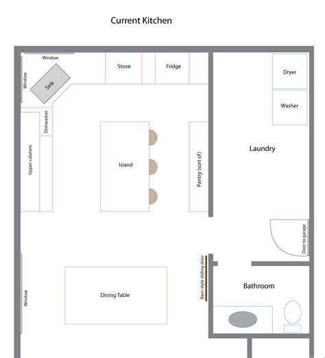 floor plan layouts all the kitchen plans chris
