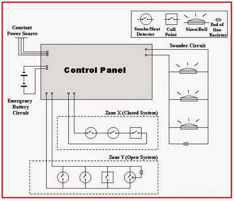 electrical engineering world a wiring diagram for a simple alarm system consisting of two