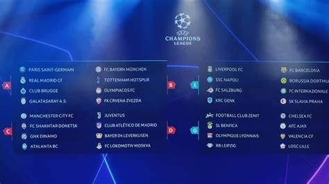 krystalmak: Champions League Group Stage Table 201819