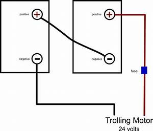 A Trolling Motor Purchase Is Made Simple When All The Necessary Factors Are Considered