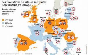 Limitation Vitesse France : un rapport propose de baisser la vitesse sur les routes 80 km h ~ Medecine-chirurgie-esthetiques.com Avis de Voitures