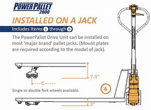 Powerpallet Will Convert Your Manual Pallet Jack Into A