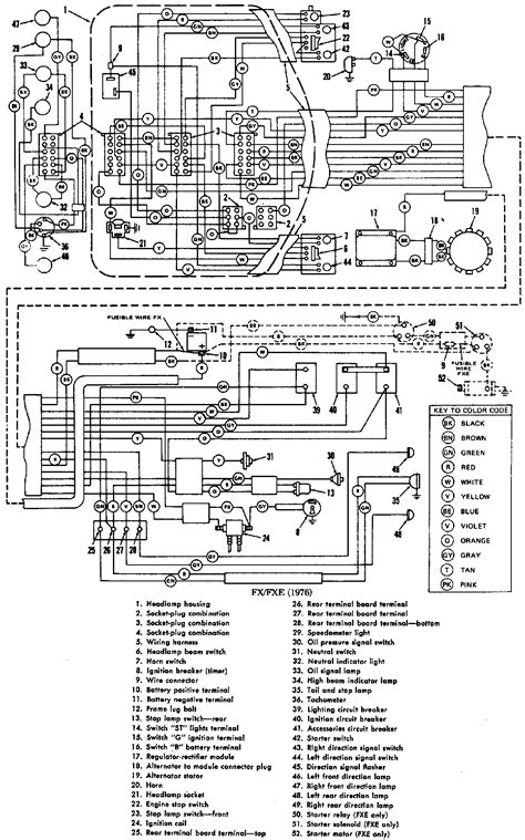 Harley Davidson Wiring Diagram And Schematic by Harley Evo Diagram Printable Worksheets And Activities