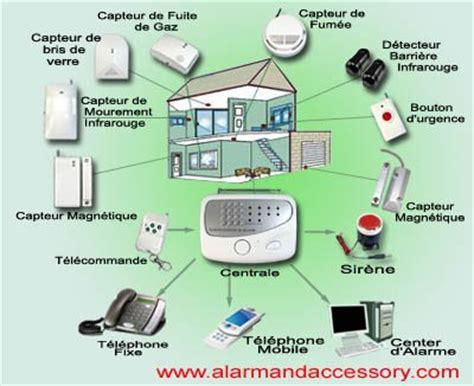 comment choisir si鑒e auto comment choisir et acheter les systèmes d 39 alarme sans fil carymart