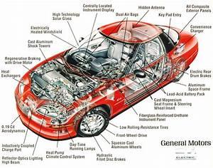 basic car engine parts diagram … | Pinteres…