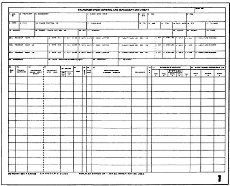 af form 1975 excess material disposition