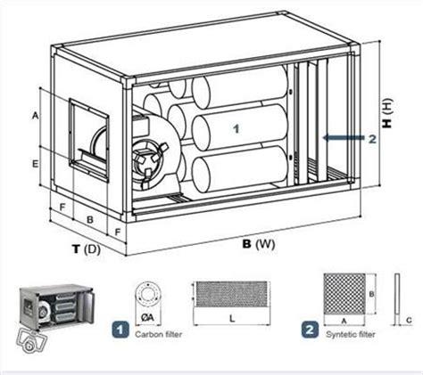 nettoyage de hotte de cuisine professionnel caisson filtre hotte charbon actif motorise airfan à 1360