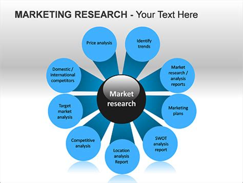 market research powerpoint template bellacoolaco