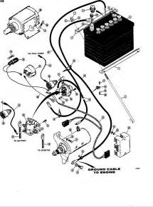 similiar bobcat 753 parts breakdown keywords electrical wiring diagram bobcat 753 get image about wiring