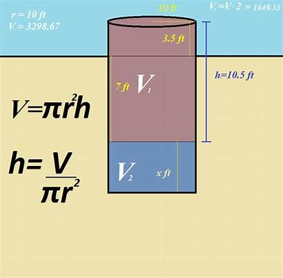 Water Well Volume Height Formula Cylinder Level