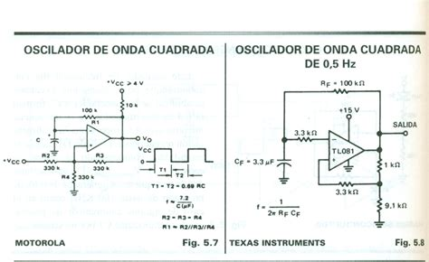 Analysis Square Waves Oscillator How Calculate The