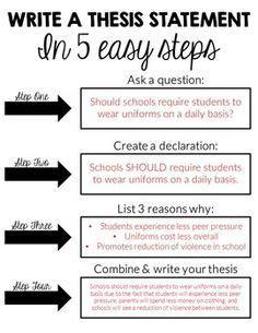 Summer reading assignment bths mentoring reflection essays mentoring reflection essays piggery business plan pdf piggery business plan pdf