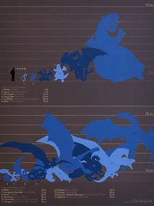 A Visual Comparison Of Dragon Sizes Geekologie