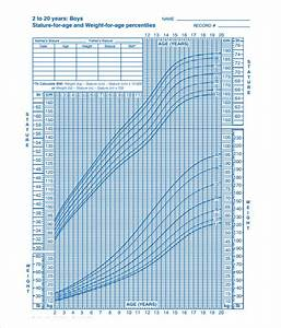 Infant Growth Chart Boy Template Business