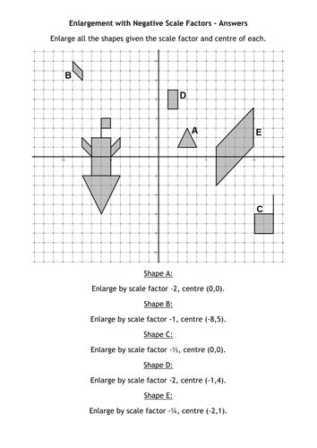 enlargement with negative scale factors by alutwyche teaching resources