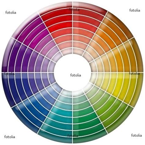 chromatic colors chromatic color wheel color wheel 1 64 wheels
