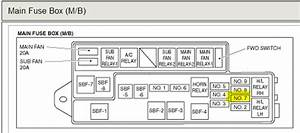 2003 Subaru Outback Fuse Box Diagram
