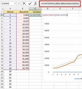 Zeitraum Berechnen Excel : trendanalysen mit excel der tabellen experte ~ Themetempest.com Abrechnung