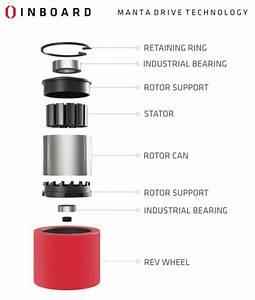 Peut On Rouler Avec Un Injecteur Hs : le monolith un skate lectrique avec des moteurs dans les roues ~ Gottalentnigeria.com Avis de Voitures