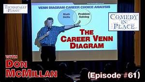 The Career Venn Diagram - Comedy In Place  E61