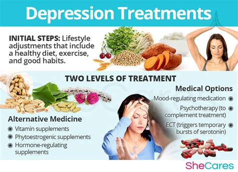 Depression  Hormonal Imbalance Symptoms  Shecares. Instant Checking Account 08 Range Rover Sport. Home Loans Low Interest Rate. What Is Software Piracy Sump Pump Alternatives. Criminal Immigration Lawyers. Rubber Tracks For Bobcat Solar Panel Install. Happy Holidays Business Cards. Florida Personal Injury Lawyers. Ives Dairy Self Storage Indianapolis Tax Sale