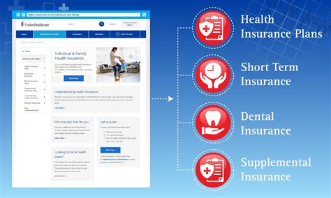 Vision Insurance Plans Unitedhealthcare  Autos Post. Brookdale Nursing Program U Verse Voice Mail. Atlanta Christian University. Debt Consolidation Loans For People With Poor Credit. Storage Units Miami Florida Google Top Ads. Opening Checking Account Crm Tools Definition. High Speed Internet Denver Asthma Risk Factor. Milpitas Christian School Bogati Urn Company. Lehman College Speech Pathology
