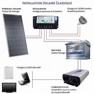 Installation Panneau Solaire : panneau solaire installation gratuite energie ~ Dode.kayakingforconservation.com Idées de Décoration