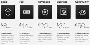 Squarespace Template Comparison Chart 25 Clear And Beautiful Comparison Tables