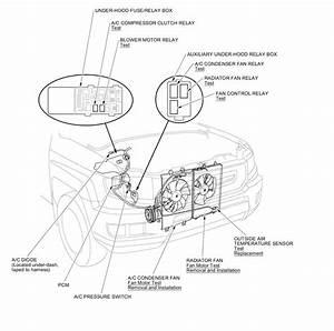2009 Honda Ridgeline Fuse Box