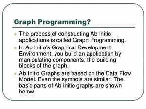 Ab Initio Beginner U0026 39 S Course Topic 1