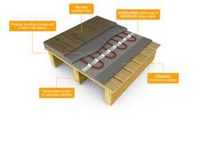 floor construction floor construction underfloor heating systems electric underfloor heating
