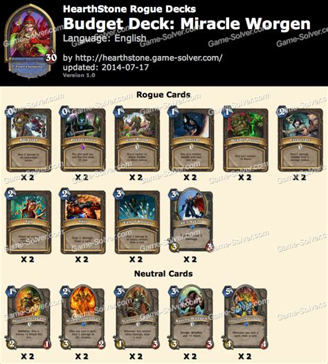 Hearthstone Rogue Deck Budget by Budget Deck Miracle Worgen