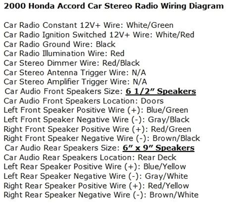 honda accord questions what is the wire color code for a 2000 honda accord stereo cargurus