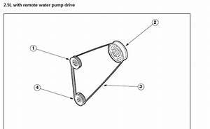 Serpentine Belt Diagram For A 2002 Mercury Cougar