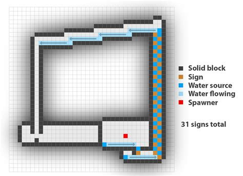 spawner xp minecraft farm plan designs farms afk blueprints google cool suggestions any building imgur tips improvements reddit