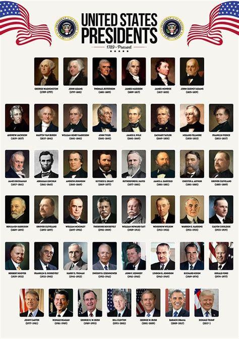 united states presidents art print list  presidents