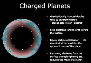 Planets in Different Solar Systems - Pics about space