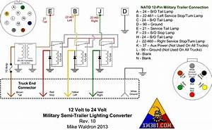 Hgv Trailer Wiring Diagram