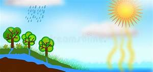 Water Cycle Stock Illustrations  U2013 4 808 Water Cycle Stock