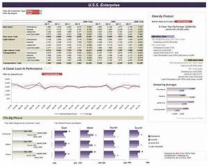 excel dashboards for tracking sales performance 32 With sales management tools templates