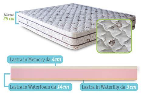 materasso memory roma materasso in memory prezzi e caratteristiche